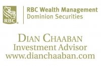 Dian Chaaban | Wealth Management